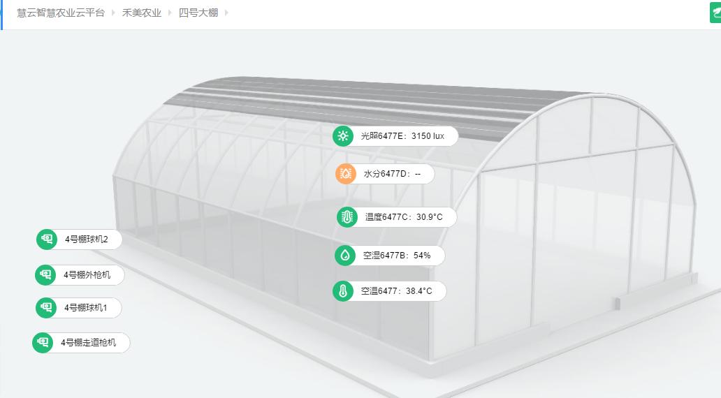 天润智力智慧农业云平台数据监控